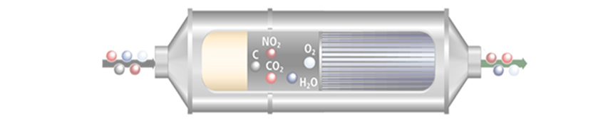 Oxidation Catalyst